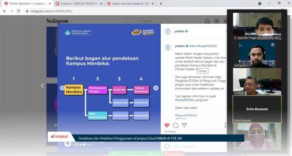 Sosialisasi dan Pelatihan Penggunaan eCampuz Cloud MBKM di STIE SBI 6