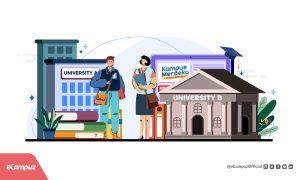 Sosialisasi ePortal Mahasiswa eCampuz di STIEM Kalianda Lampung 6